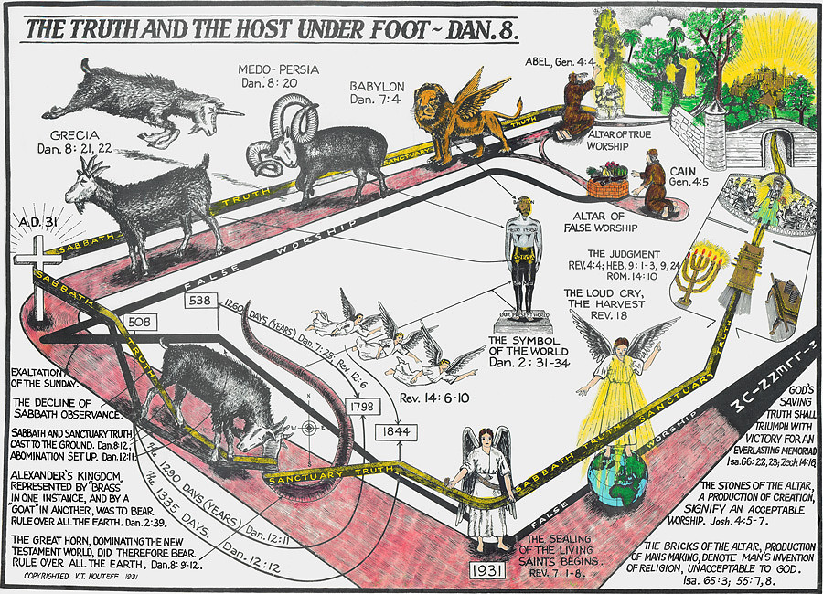 an analysis of the moon under her feet and the principles of bible The influence of the king james version on english literature the bible is a book  day up to scorn under bible  to men with club-feet and another to.