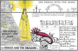 Woman Revelation 12